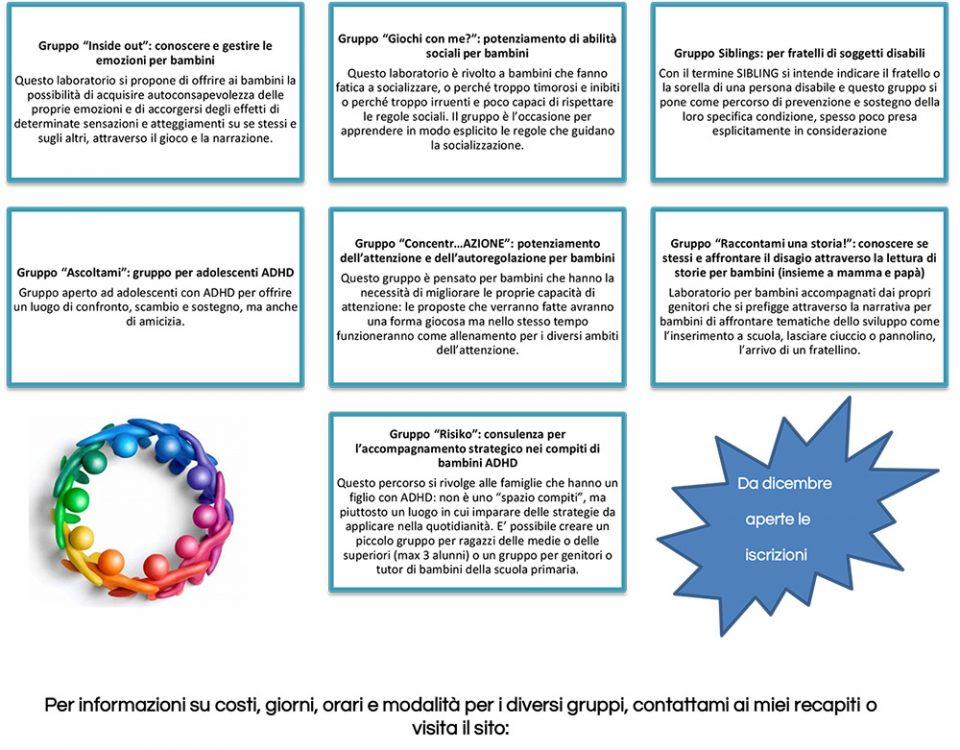 Gruppi di sostegno per bambini e adolescenti